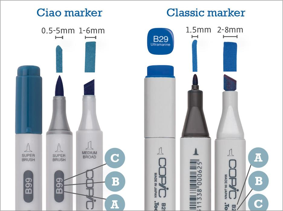 copic-markers-step-one